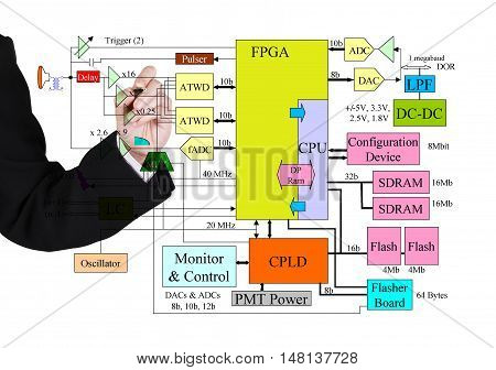 businessman writing & design electronic circuit diagram