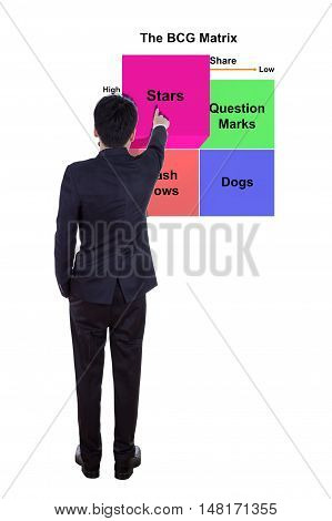 Business Man Pointing Star Of Bcg Matrix Chart (marketing Concept)