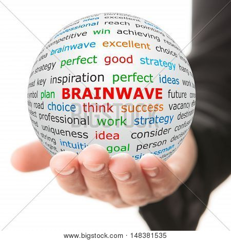 Brainwave concept. Hand take white ball with wordcloud and Brainwave word in red color.