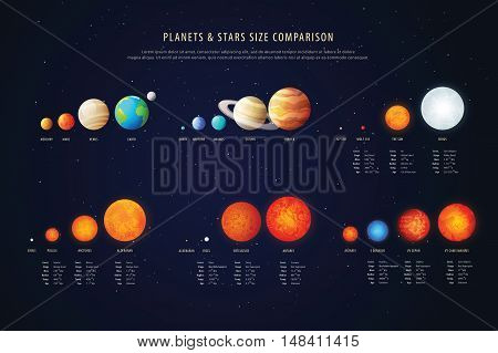 High detailed stars sizw comparison education poster with description vector