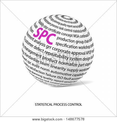 Statistical process control word ball. White ball with main title SPC and filled by other words related with SPC method. Vector illustration