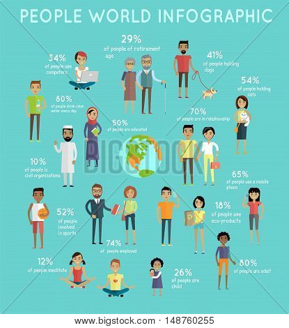 People world infographic. Vector in flat style design. Collection of peoples illustrations of all ages and human races in national clothes, different poses and variety professions.