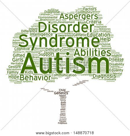 Vector concept conceptual childhood autism syndrome symtoms or disorder abstract tree word cloud isolated on background metaphor to communication, social, behavior, care, autistic, speech difference