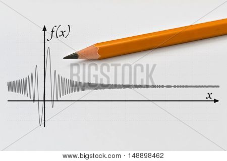 Graph of a fading sine function and yellow pencil