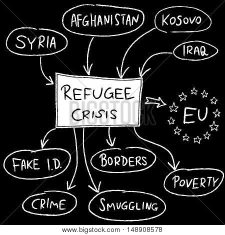 Europe Refugees