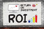 ROI RETURN ON INVESTMENT Businessman work ROI on brick wall and poster concept poster