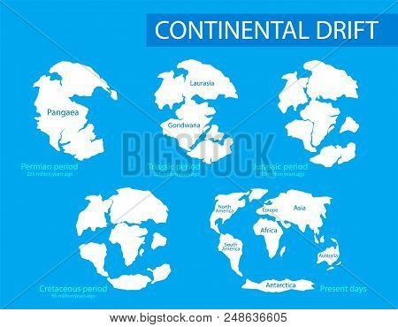 Continental Drift. Vector Illustration Of Mainlands On The Planet Earth In Different Periods From 25