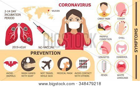 Coronavirus Infographics Vector. Infected Woman Illustration. Cov-2019 Prevention, Coronavirus Sympt