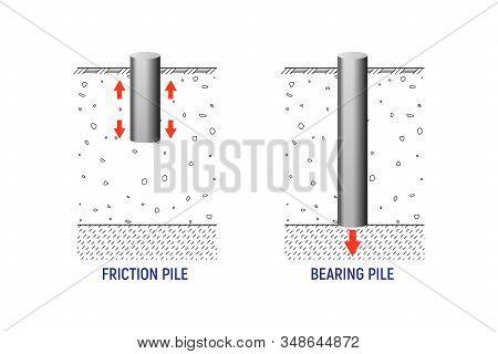 Friction And Bearing Piles. Vecor Illustration. Construction Bedrock.