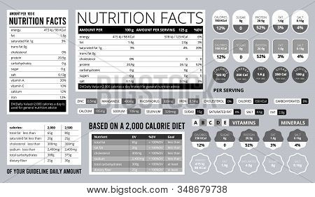 Nutrition Facts Info. Food Natural Ingredients On Package Sticker Health Nutrition Table Sugar Prote