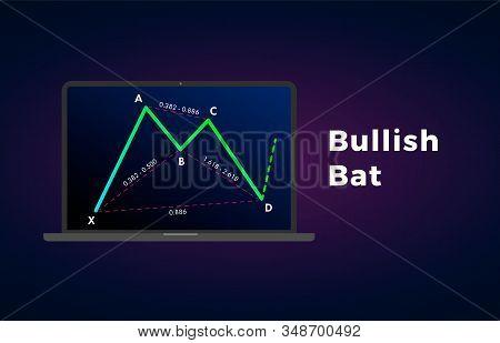 Bullish Bat - Harmonic Patterns With Bullish Formation Price Figure, Chart Technical Analysis. Vecto