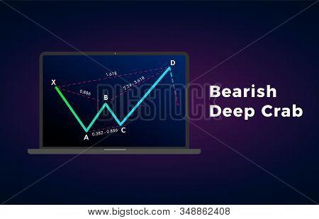 Bearish Deep Crab - Harmonic Patterns With Bearish Formation Price Figure, Chart Technical Analysis.