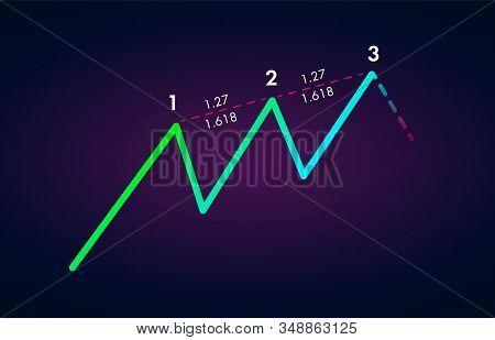 Bearish Three Drives - Trading Harmonic Patterns In The Currency Markets. Bearish Formation Price Fi