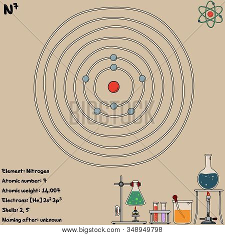Large And Colorful Infographic On The Element Of Nitrogen.