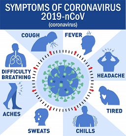 Coronavirus Symptoms Infographics Elements. Human Icons Coronavirus Symptoms. Health And Medica Info
