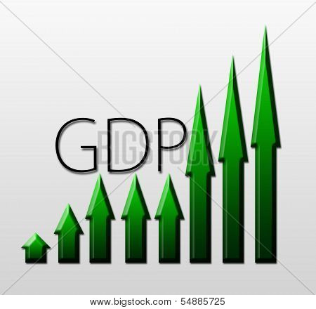Chart Illustrating Gdp Growth, Macroeconomic Indicator Concept