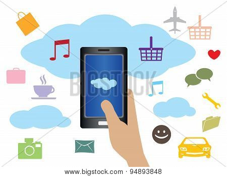 Cloud Computing Technology For Mobile Phone