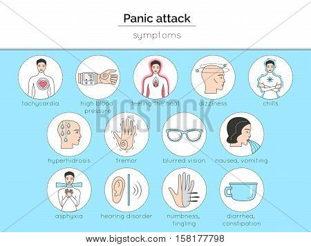 Set of icons about panic attack symptoms. Isolated pictures for illustrating medical article internet site poster about panic attack.