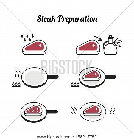Steak preparation instruction. Cooking infographic elements. Vector illustration.