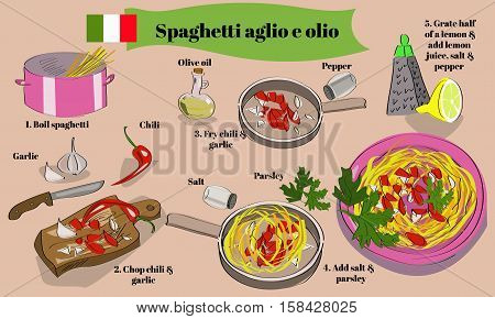 Step by step spaghetti aglio e olio recipe with hand drawn ingredients. Italian cuisine. Pasta.