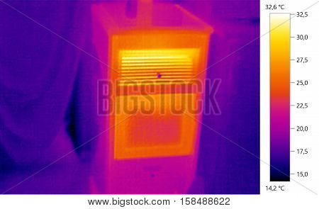 therma image photo, pelet stove, color scale