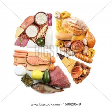 Pie chart of food products on white background. Healthy eating and diet ration concept poster