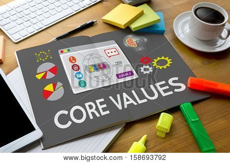 CORE VALUES Business Internet and technology CORE VALUES concept Loyalty Customer Service CORE VALUES Trust Honest Reliability Core Values Core Focus Goals Ideology CORE VALUES poster