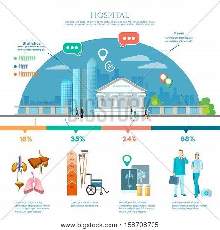 Medicine infographic hospital building doctor and patient medical services presentations vetor medicine infographic template.