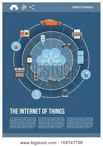 Internet of things connectivity and devices concepts in a network poster layout