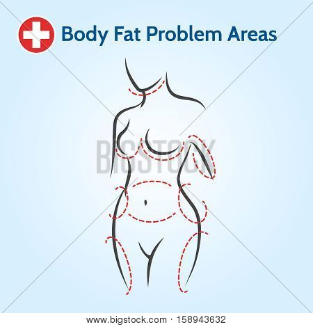Female body fat problem areas in line style. Vector illustration