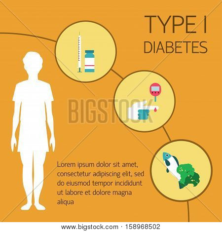 Diabetes Vector illustration Treatment of the first type of diabetes Flat design