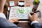 High Angle View Of Businessperson Drawing The Colorful Mind Map Flowchart In Notebook On Wooden Desk poster
