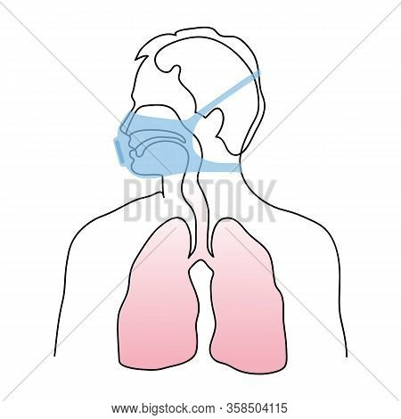 Human Protection With Medical Respirator Mask On Face. Human Anatomy Of The Respiratory System. Medi