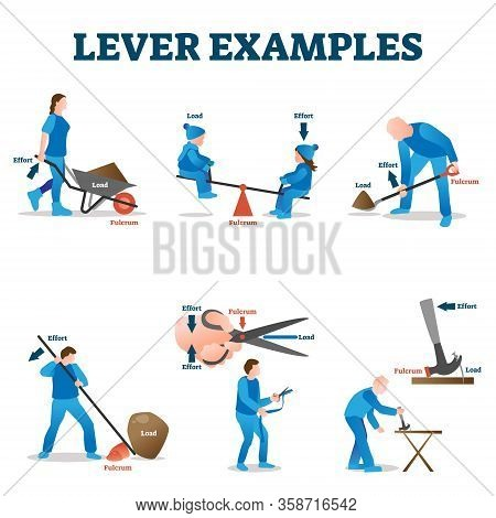 Lever Examples Vector Illustration. Labeled Load, Effort And Fulcrum Collection. Physics Explanation