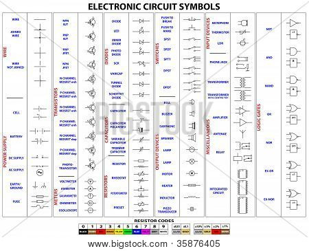 Complete set of electronic circuit symbols and resistor codes poster