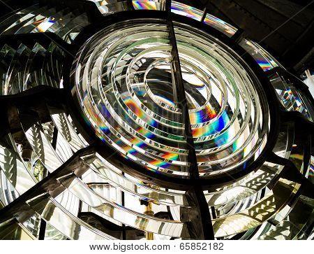 Kovalam's Lighthouse Lamp