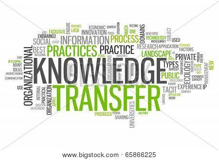 Word Cloud Knowledge Transfer