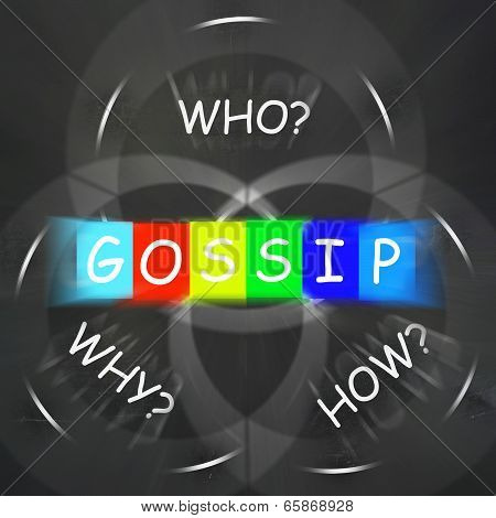 Gossip Words Displays Who What When Where And Why