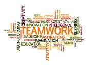 Teamwork idea Word Cloud Concept poster