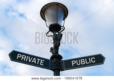 Private Versus Public Directional Signs On Guidepost