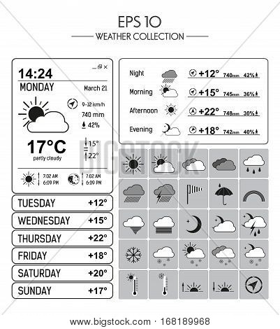 Vector set of weather icons on white background. Template illustration of weather forecast widget for web and mobile design