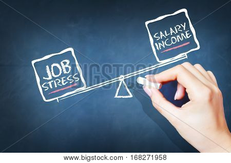 Balancing job stress and the salary income concept with seesaw on blackboard