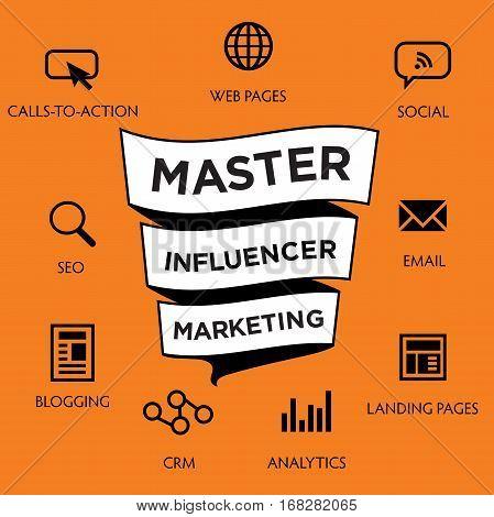Influencer Marketing Icon Set