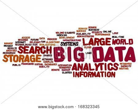 Concept or conceptual big data large size storage systems abstract word cloud isolated on background metaphor to search analytics, world information, nas, development, future internet mobility