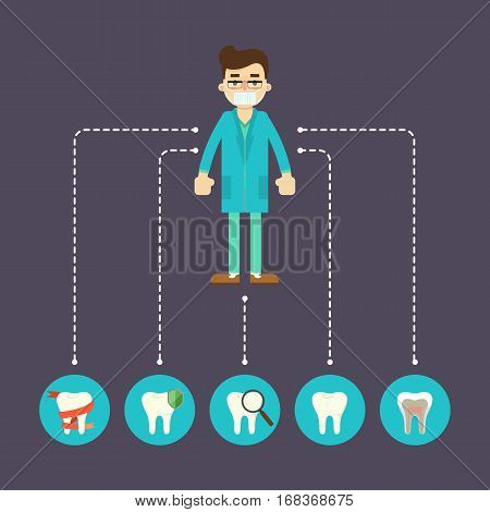 Male dentist in blue medical uniform standing on perpl background with round teeth icons. Dentist office flyer. Healthy clean teeth concept. Dental treatment and hygiene. Tooth care and restoration.