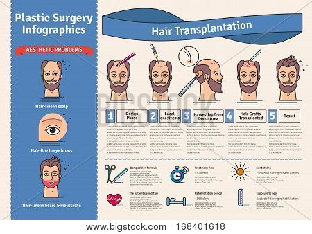 Vector Illustrated set with hair transplant surgery. Infographics with icons of plastic surgery procedures.