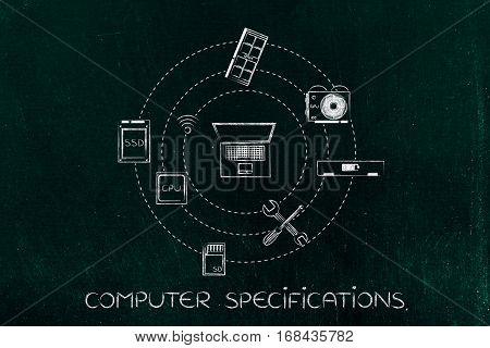 Build Your Ideal Computer, Laptop & Components
