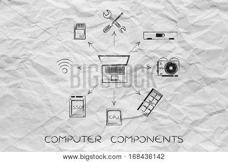 Build Your Ideal Computer, Laptop & Components (arrow Version)
