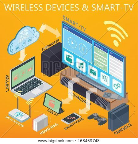 Home Theater, Smart Tv, Smartphone, Tablet And Other Modern Devices In A Wireless Network.