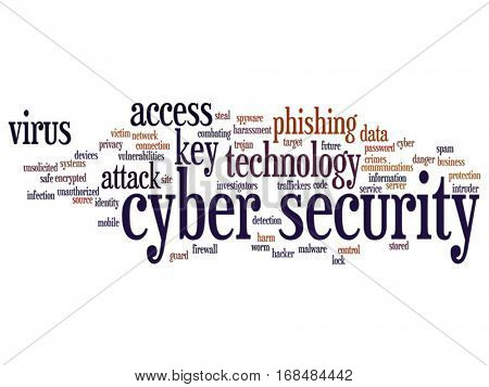Vector concept or conceptual cyber security access technology abstract word cloud isolated on background metaphor to phishing, key, virus, data attack, crime, firewall, password, harm, spam protection